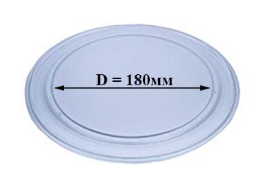 Как подобрать универсальную тарелку к СВЧ-печи?